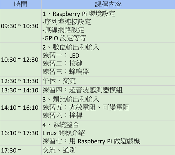20170325_raspberry-pi-3-gpio-game-console-with-techbang_schedule