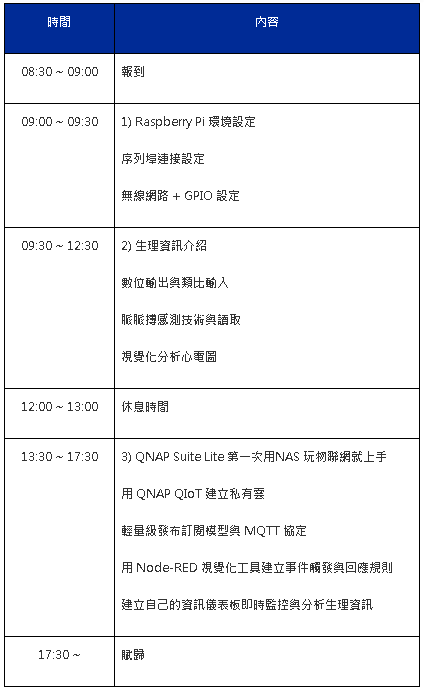 techbang-qnap-qiot-pulse-sensor-schedule